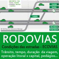 Monitoramento das Rodovias ECOVIAS SÃO PAULO