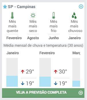 Previsão do Tempo em Campinas, SP / Clima 5 dias